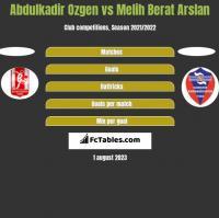 Abdulkadir Ozgen vs Melih Berat Arslan h2h player stats