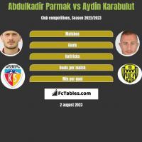 Abdulkadir Parmak vs Aydin Karabulut h2h player stats