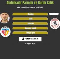 Abdulkadir Parmak vs Burak Calik h2h player stats