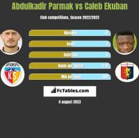 Abdulkadir Parmak vs Caleb Ekuban h2h player stats