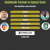 Abdulkadir Parmak vs Ogenyi Onazi h2h player stats