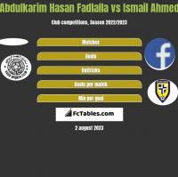 Abdulkarim Hasan Fadlalla vs Ismail Ahmed h2h player stats