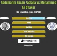 Abdulkarim Hasan Fadlalla vs Mohammed Ali Shaker h2h player stats
