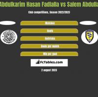 Abdulkarim Hasan Fadlalla vs Salem Abdulla h2h player stats