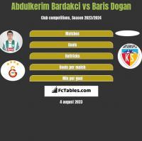Abdulkerim Bardakci vs Baris Dogan h2h player stats