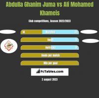Abdulla Ghanim Juma vs Ali Mohamed Khameis h2h player stats