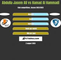 Abdulla Jasem Ali vs Hamad Al Hammadi h2h player stats