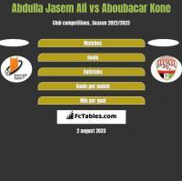 Abdulla Jasem Ali vs Aboubacar Kone h2h player stats