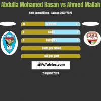 Abdulla Mohamed Hasan vs Ahmed Mallah h2h player stats