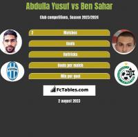 Abdulla Yusuf vs Ben Sahar h2h player stats