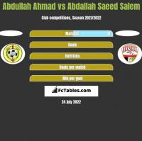 Abdullah Ahmad vs Abdallah Saeed Salem h2h player stats