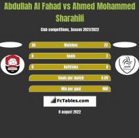 Abdullah Al Fahad vs Ahmed Mohammed Sharahili h2h player stats