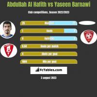 Abdullah Al Hafith vs Yaseen Barnawi h2h player stats