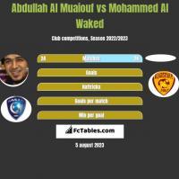 Abdullah Al Muaiouf vs Mohammed Al Waked h2h player stats