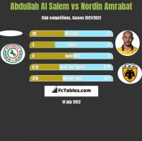 Abdullah Al Salem vs Nordin Amrabat h2h player stats