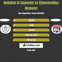 Abdullah Al Shamekh vs Djameleddine Benlamri h2h player stats