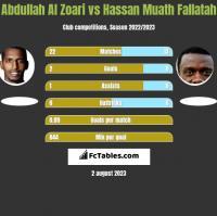 Abdullah Al Zoari vs Hassan Muath Fallatah h2h player stats