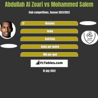 Abdullah Al Zoari vs Mohammed Salem h2h player stats