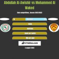 Abdullah Al-Awishir vs Mohammed Al Waked h2h player stats