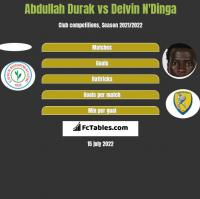 Abdullah Durak vs Delvin N'Dinga h2h player stats