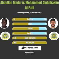 Abdullah Madu vs Mohammed Abdulhakim Al Fatil h2h player stats