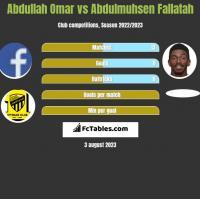 Abdullah Omar vs Abdulmuhsen Fallatah h2h player stats