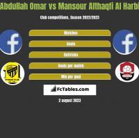 Abdullah Omar vs Mansour Althaqfi Al Harbi h2h player stats