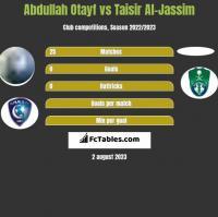 Abdullah Otayf vs Taisir Al-Jassim h2h player stats