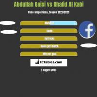Abdullah Qaisi vs Khalid Al Kabi h2h player stats