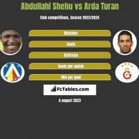 Abdullahi Shehu vs Arda Turan h2h player stats
