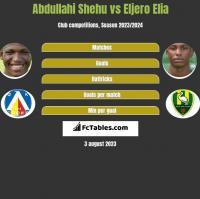 Abdullahi Shehu vs Eljero Elia h2h player stats