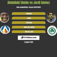 Abdullahi Shehu vs Jordi Gomez h2h player stats