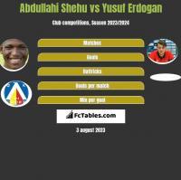 Abdullahi Shehu vs Yusuf Erdogan h2h player stats