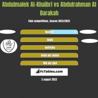 Abdulmalek Al-Khaibri vs Abdulrahman Al Barakah h2h player stats