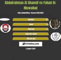 Abdulrahman Al Ghamdi vs Fahad Al-Muwallad h2h player stats