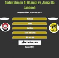 Abdulrahman Al Ghamdi vs Jamal Ba Jandooh h2h player stats