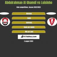 Abdulrahman Al Ghamdi vs Luisinho h2h player stats