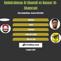 Abdulrahman Al Ghamdi vs Nasser Al-Shamrani h2h player stats