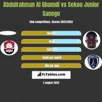 Abdulrahman Al Ghamdi vs Sekou Junior Sanogo h2h player stats