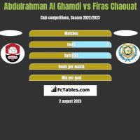 Abdulrahman Al Ghamdi vs Firas Chaouat h2h player stats