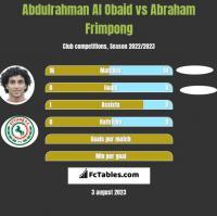 Abdulrahman Al Obaid vs Abraham Frimpong h2h player stats