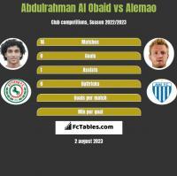 Abdulrahman Al Obaid vs Alemao h2h player stats