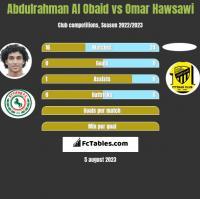 Abdulrahman Al Obaid vs Omar Hawsawi h2h player stats