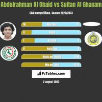 Abdulrahman Al Obaid vs Sultan Al Ghanam h2h player stats