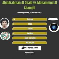 Abdulrahman Al Obaid vs Mohammed Al Shanqiti h2h player stats
