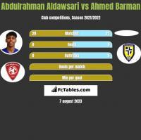 Abdulrahman Aldawsari vs Ahmed Barman h2h player stats