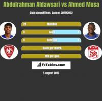 Abdulrahman Aldawsari vs Ahmed Musa h2h player stats