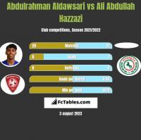 Abdulrahman Aldawsari vs Ali Abdullah Hazzazi h2h player stats
