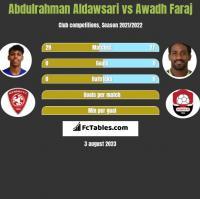 Abdulrahman Aldawsari vs Awadh Faraj h2h player stats