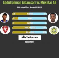 Abdulrahman Aldawsari vs Mukhtar Ali h2h player stats